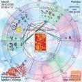 POCENI TAROT IN ASTROLOGIJA IZIDA 090 54 50